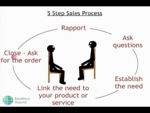 simple 5 step sales process youtube