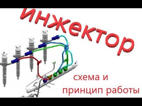 инжектор: схема и принцип работы