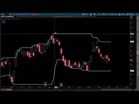 Swing Trade Setup in Starbucks $SBUX | Stock Market Pulse