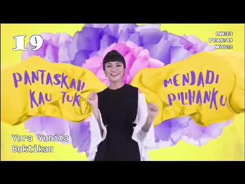 Chart Lagu Indonesia - INDO CHART 30 ( 4 SEPTEMBER 2017 )