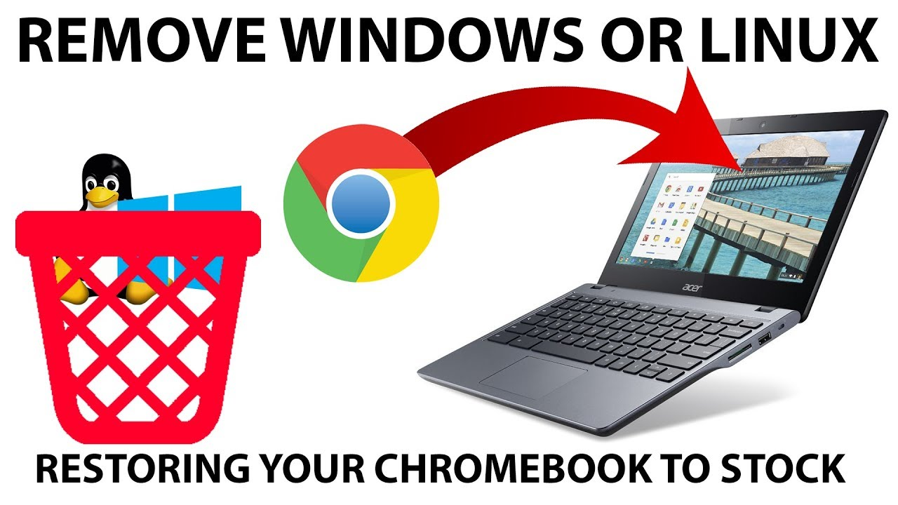 Restoring Chrome OS on a Chromebook