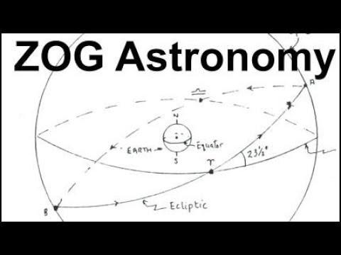 EGS Astronomy 605 Celestial Sphere I