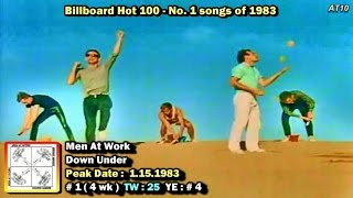 Billboard Hot 100 - No. 1 Songs of 1983 [1080p HD]