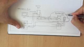 [Lezione 2] Corso Completo sviluppo in Cloud: Introduzione Infrastruttura Cloud
