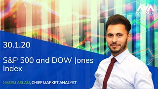 Technical Analysis: S&P 500 and DOW Jones Index
