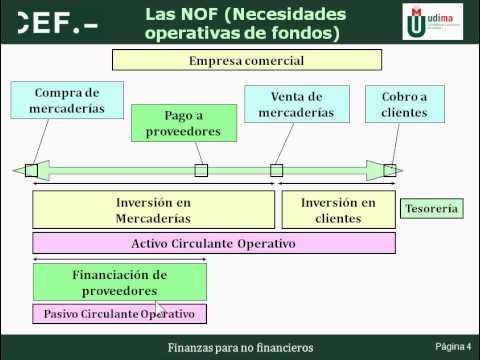 Necesidades operativas de fondos interpretacion