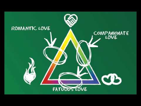 Triangular Theory of Love