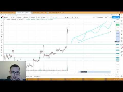 Прогноз цены на Биткоин BCH XEM 3 апреля