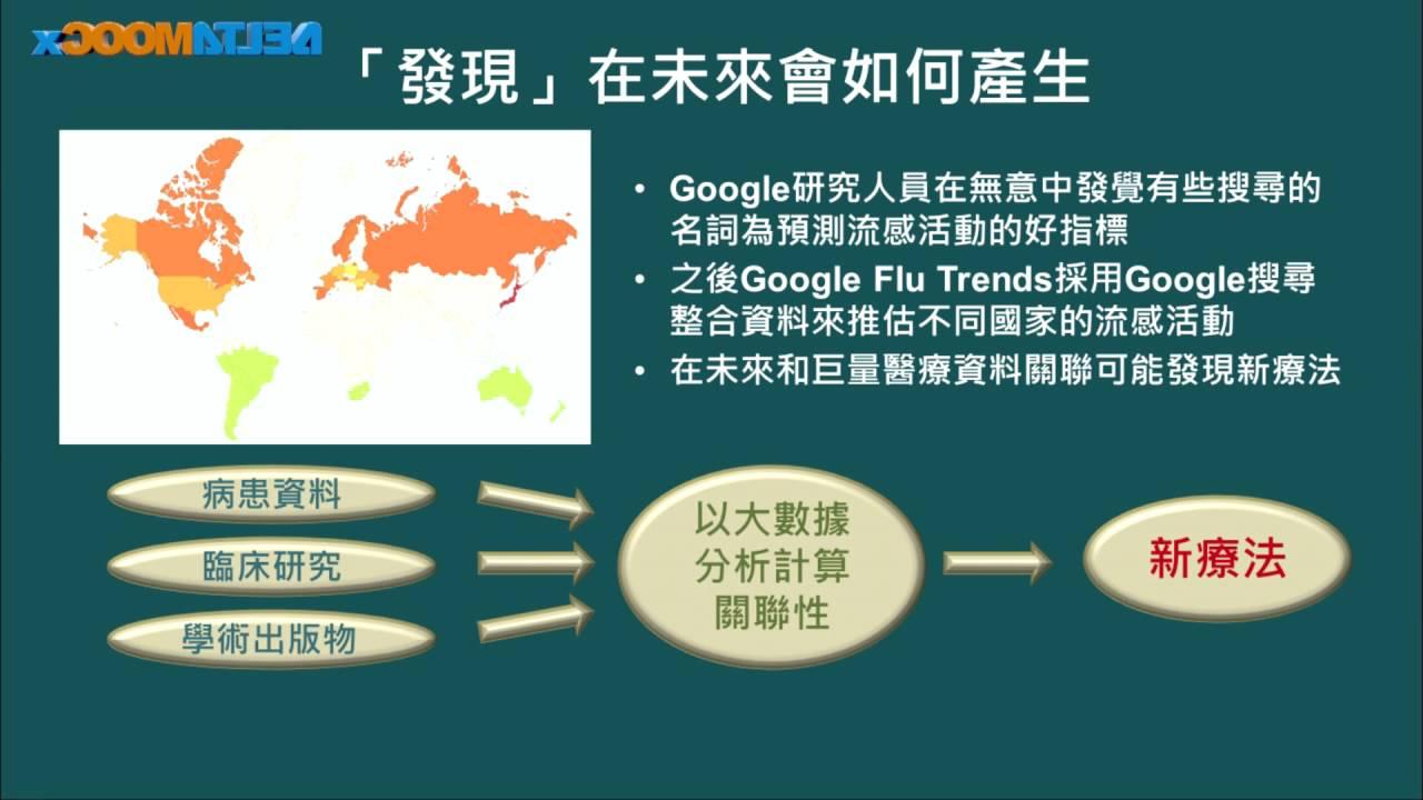 工業4.0導論_周碩彥_單元十四 大數據基礎與應用_14.4 大數據分析工具(二) - YouTube