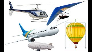 What is Aircraft | Type of Aircraft | Classification of Aircraft | Aeroplane | AVation - être jour