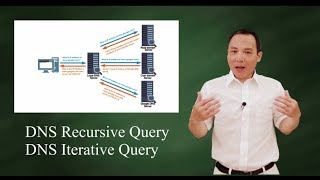 DNS recursive query vs. Iterative query