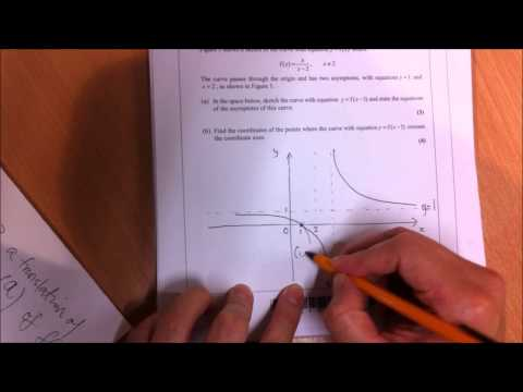 A-level Maths questions - graph transformations and sequences