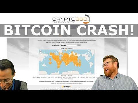 bitcoin-crash-(tg-crypto-2019-05-16)