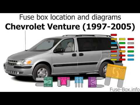fuse box location and diagrams: chevrolet venture (1997-2005)