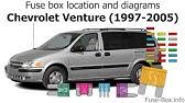Fuse Box Location And Diagrams Pontiac Montana 1998 2004 Youtube