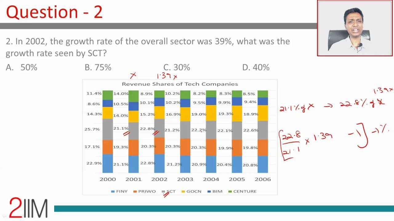 Data Interpretation - Stacked Bar Graph (Q-2,3) - YouTube