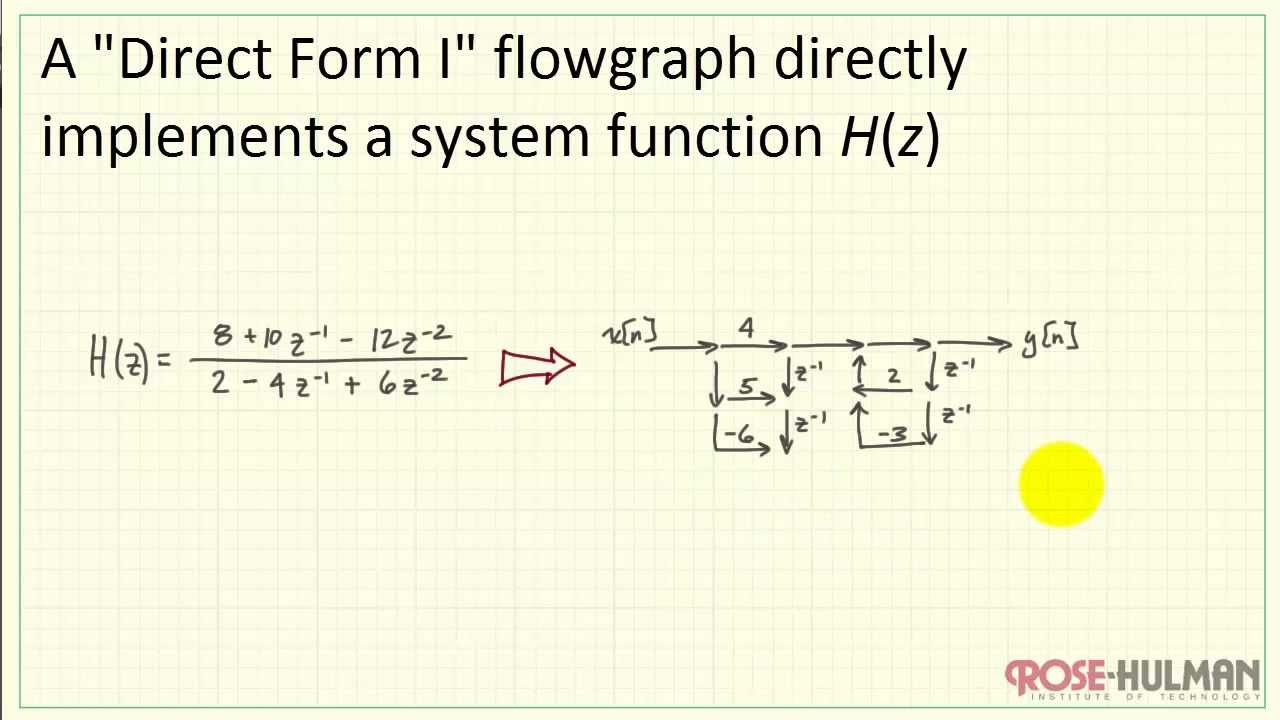Tutorial Flow Graphs Direct Form I Youtube Z Transform Transfer Function Block Diagram
