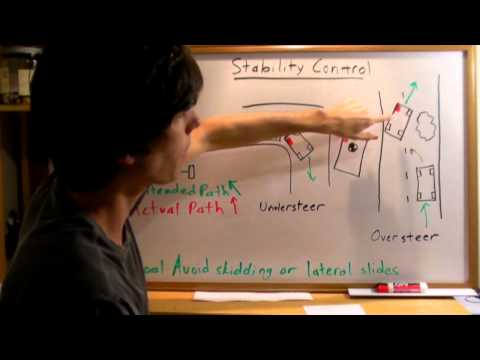 Stability Control - Explained
