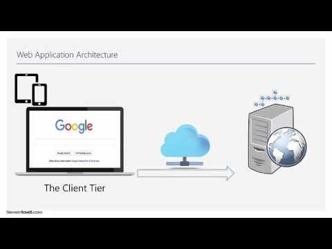 Web Applications Fundamentals