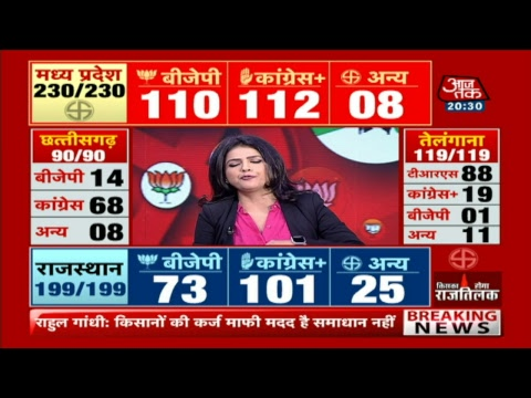 #AssemblyElection2018 Rajasthan Elections Results 2018- LIVE TV, Elections LIVE.#Results2018