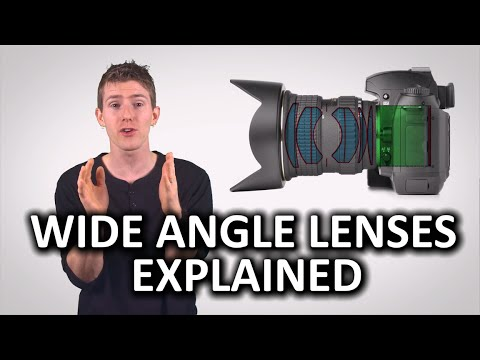 Wide Angle Lenses as Fast As Possible