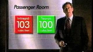 1995 - Edward Herrmann For The Dodge Intrepid
