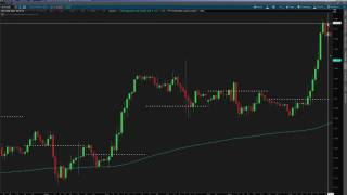 EUR/USD 135 PIP Target Hit - Also a trade in EUR/JPY