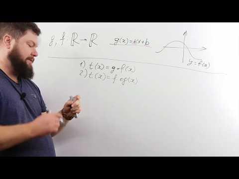 A.3.8 Сдвиг и масштабирование значения и аргумента функции.