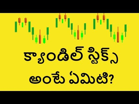 What is Candle Sticks in Stock Market in Telugu