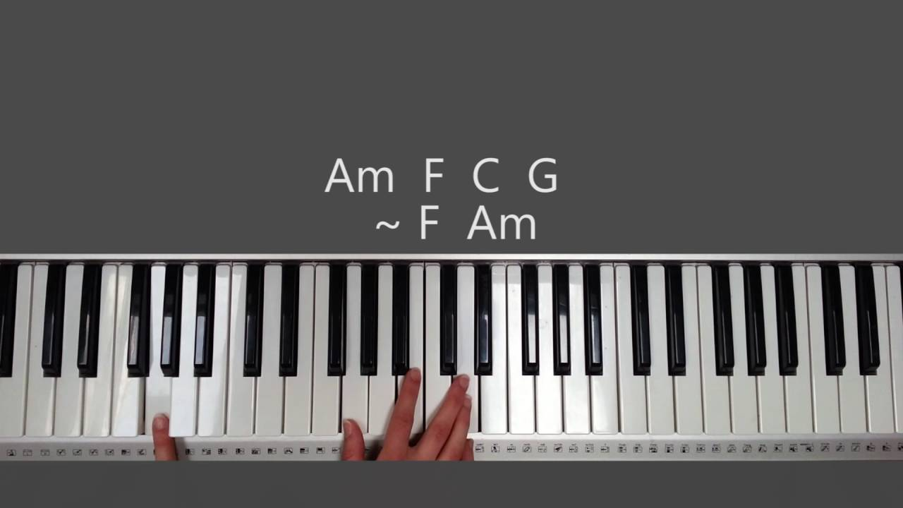 Even when it hurts hillsong piano tutorial and chords youtube even when it hurts hillsong piano tutorial and chords worship piano tutorials baditri Images