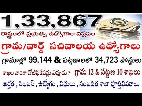 Ap grama sachivalayam Notification ward sachivalayam District wise jobs Syllabus Qualification age