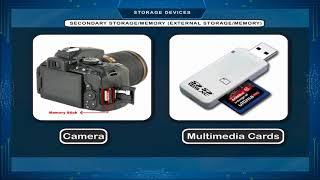 Storage Devices class-1