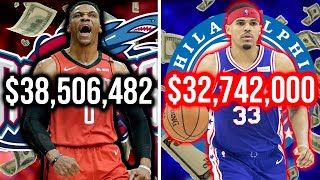 The Most Overpaid NBA Player From EVERY TEAM (2019-20)
