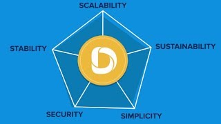 Dascoin will be BIGGER than Bitcoin and THIS is why!