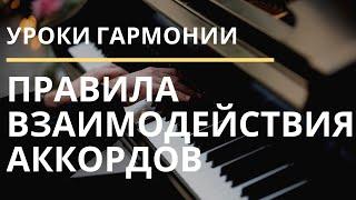 [Уроки гармонии] Урок 4 - Взаимодействие аккордов