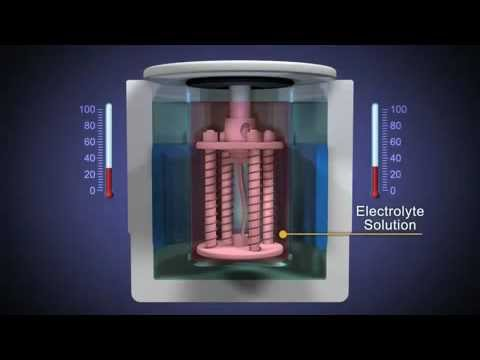 Cold Fusion:whats that nuclear reaction?