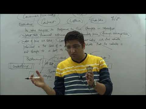 Accounting for Financial Instruments: Understanding a derivative