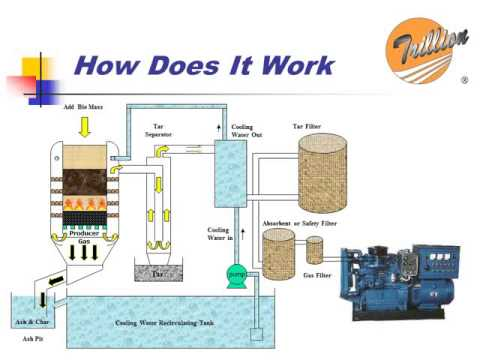 TRILLION GASIFIER_ HOW DOES IT WORK