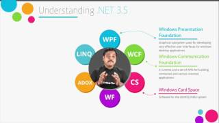 Introduction to.NET Framework 4.5 Part-2