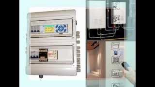 видео Системы климат-контроля в