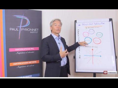 Coaching d'équipe - Démarche Cohésion, intervention - formation professionnelle