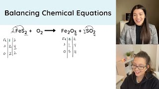 Balancing Chemical Equations With Polyatomic Ions and Fractions | Study Chemistry With Us