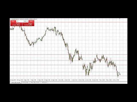 Dax-Signal für weiter fallenden Markt