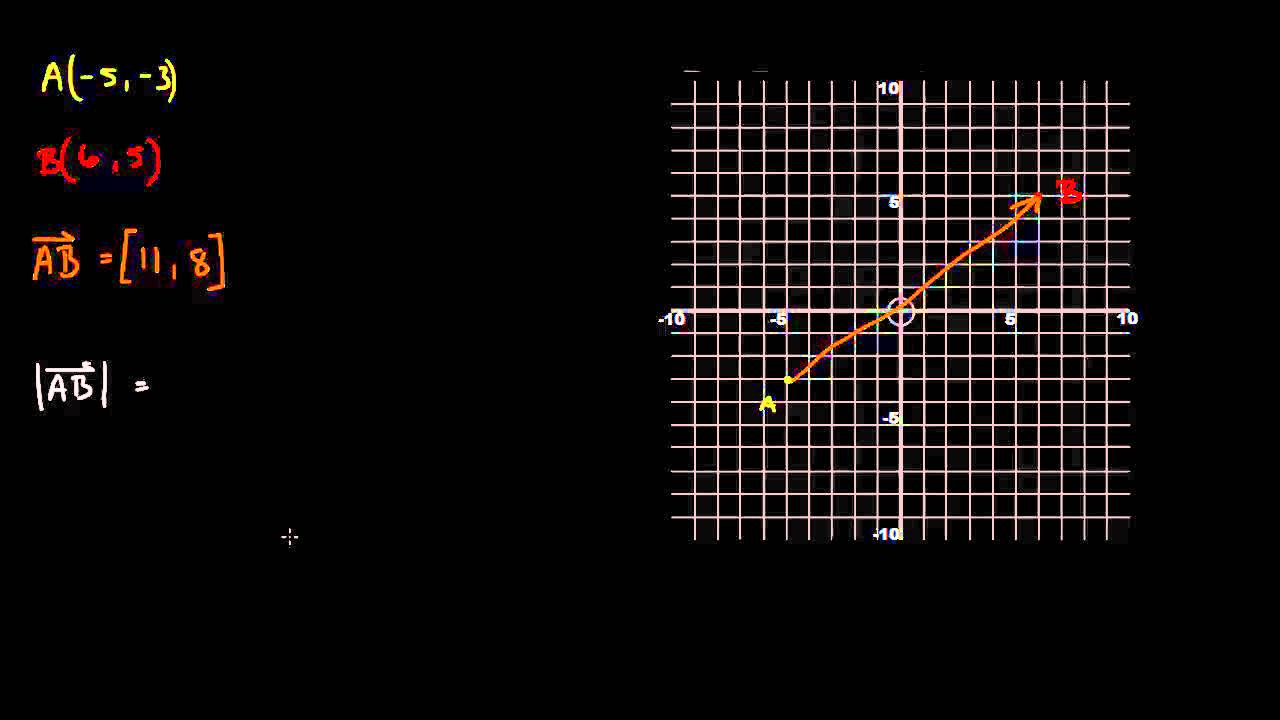 5.8 - Lengde og avstand (R1)