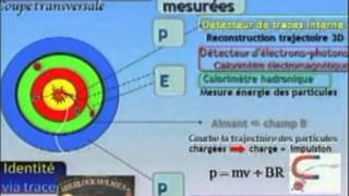 Le Boson de Brout-Englert-Higgs, par Fabien Buisseret (HELHa) et Evelyne Daubie (UMONS)