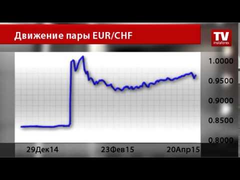 Курс швейцарский франк (CHF) к доллару (USD)