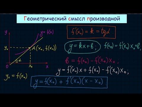 Вопрос: Как найти угловой коэффициент (тангенс угла наклона) прямой?