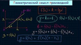 Геометрический смысл производной. Уравнение касательной