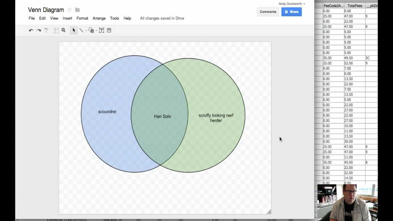 venn diagrams with google draw - youtube #4
