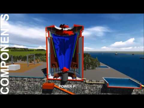 Rhu Seawater Power Plant Green Energy IPP 2016